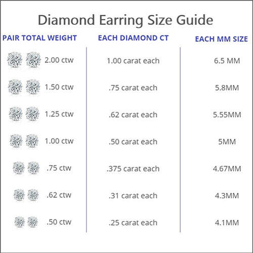 Diamond Earring Size Guide