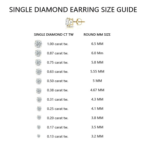 Men's Single Diamond Earring Size Guide