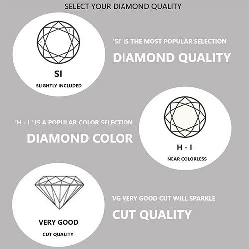 How to Buy The Best Diamond Stud Earrings