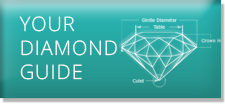Your Diamond Guide
